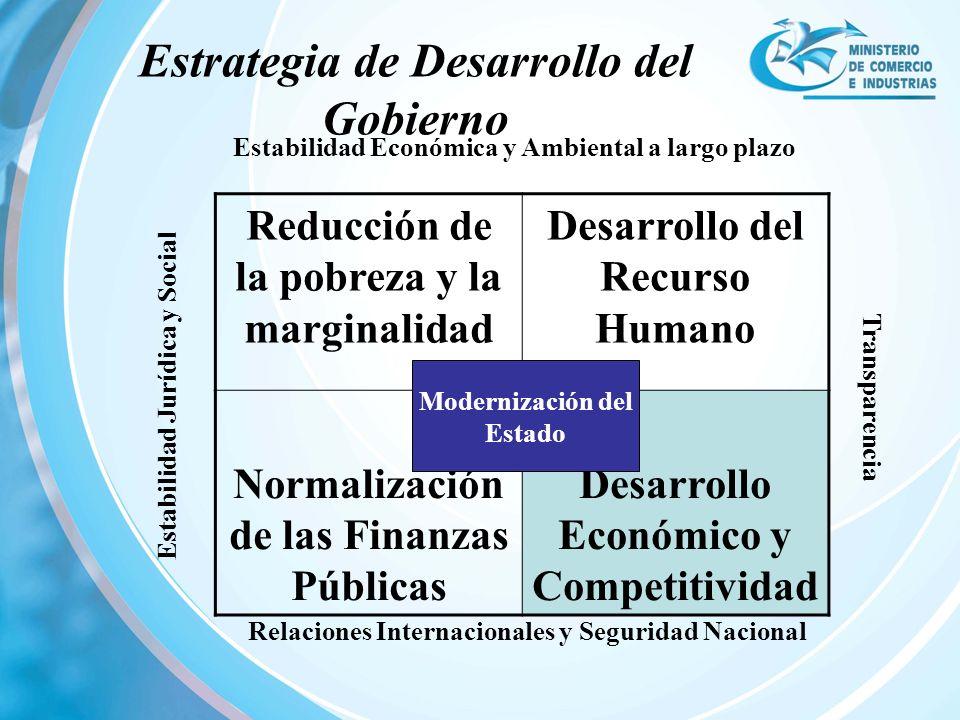 Estrategia de Desarrollo del Gobierno