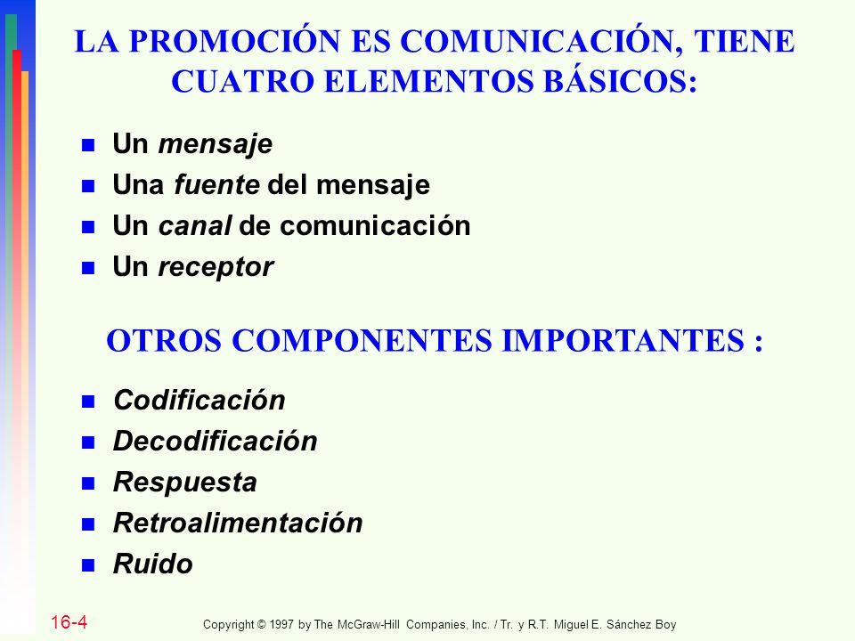 LA PROMOCIÓN ES COMUNICACIÓN, TIENE CUATRO ELEMENTOS BÁSICOS: