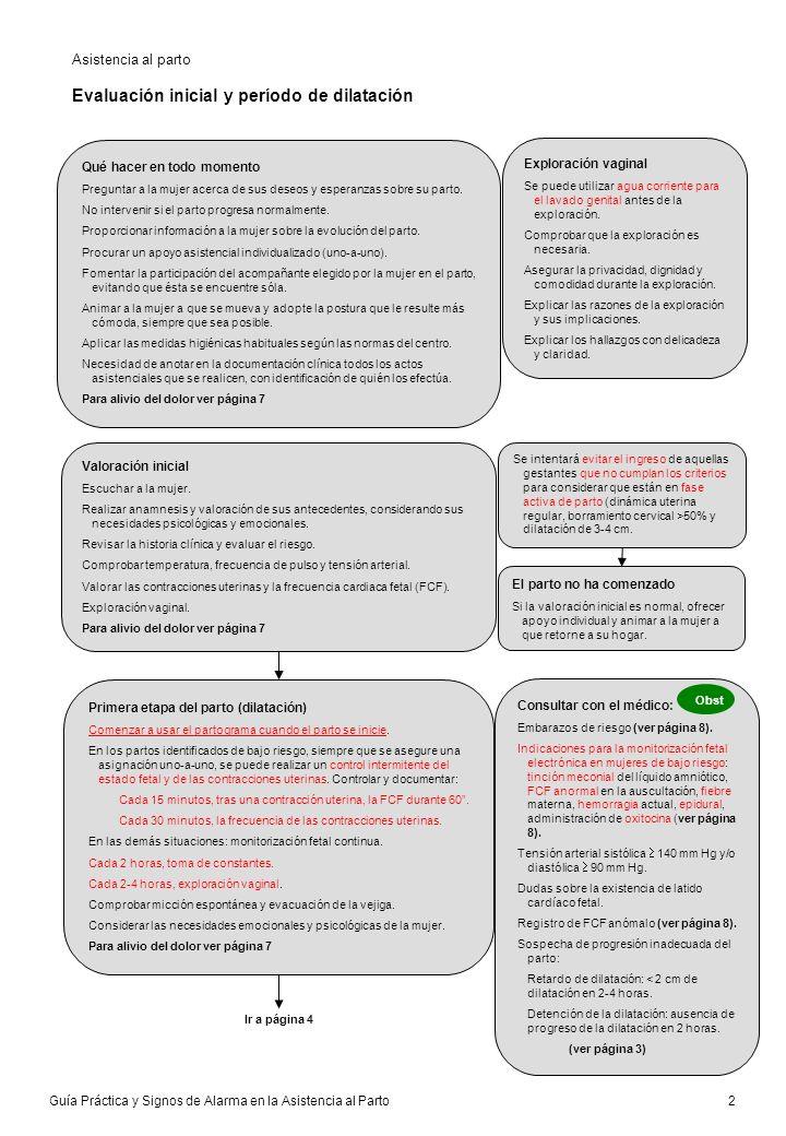 Evaluación inicial y período de dilatación