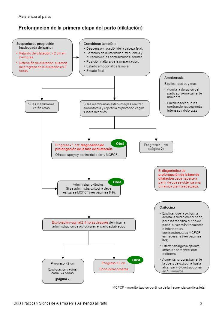 Prolongación de la primera etapa del parto (dilatación)