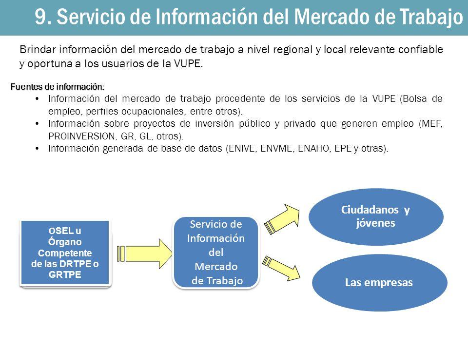 Servicio de Información del