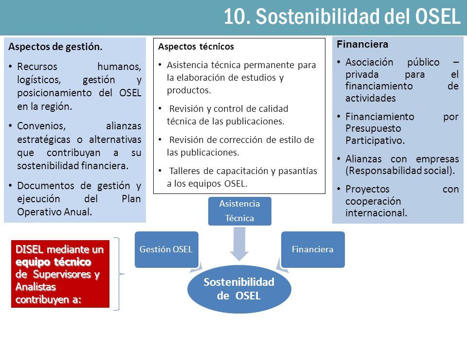 Sostenibilidad de OSEL