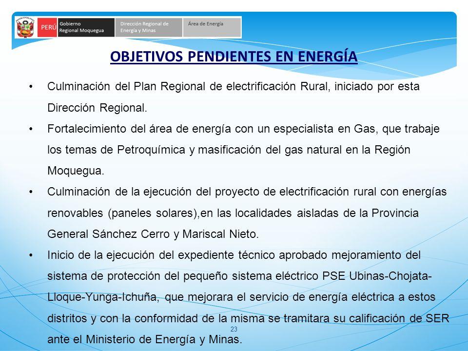 OBJETIVOS PENDIENTES EN ENERGÍA
