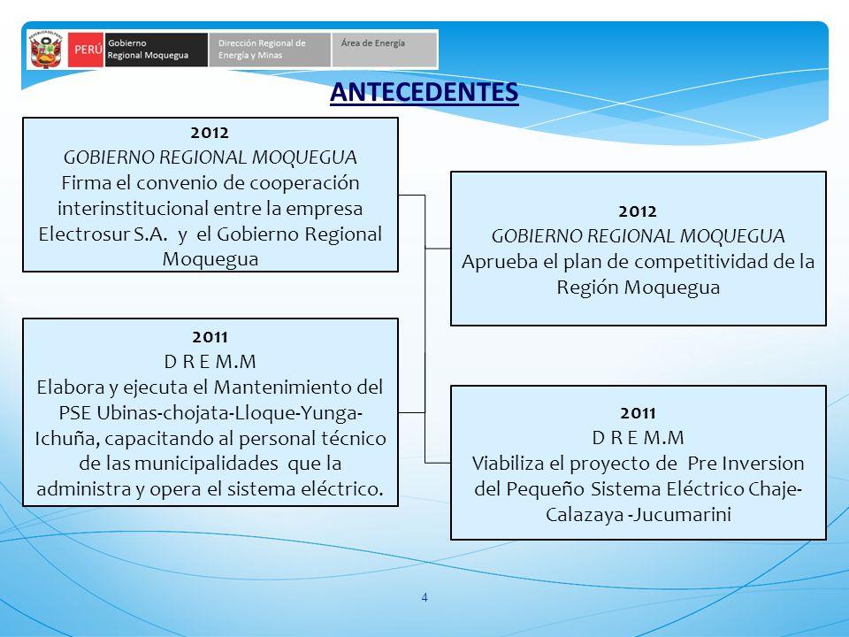 ANTECEDENTES 2012 GOBIERNO REGIONAL MOQUEGUA