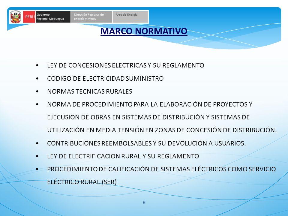 MARCO NORMATIVO LEY DE CONCESIONES ELECTRICAS Y SU REGLAMENTO