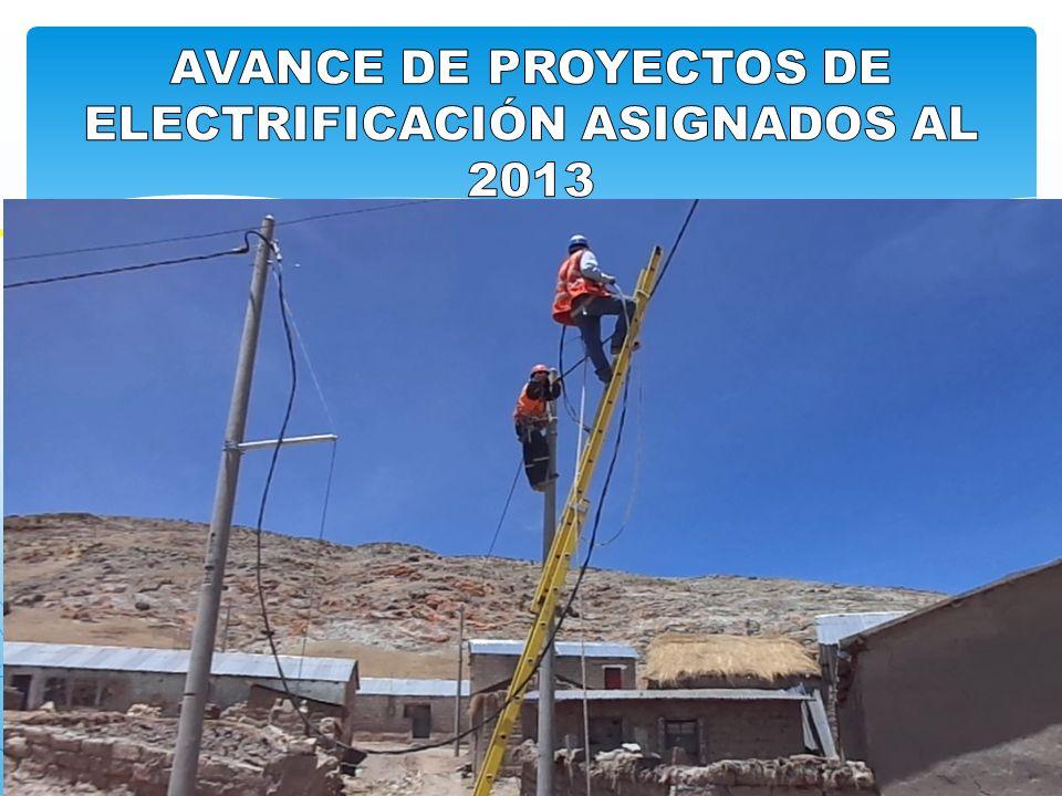 AVANCE DE PROYECTOS DE ELECTRIFICACIÓN ASIGNADOS AL 2013