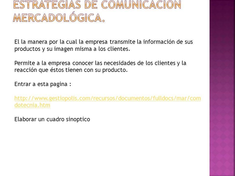 Estrategias de comunicación mercadológica.