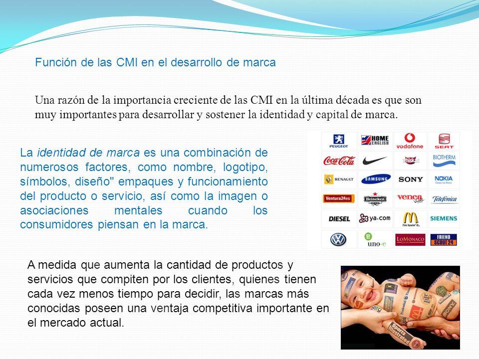 Función de las CMI en el desarrollo de marca