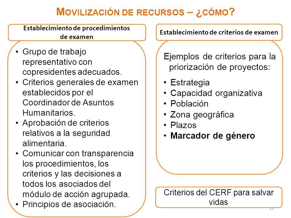 Movilización de recursos – ¿cómo