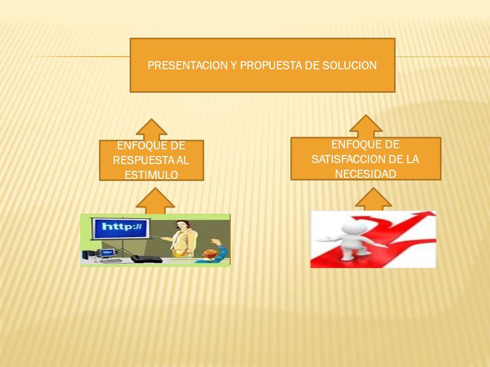 PRESENTACION Y PROPUESTA DE SOLUCION
