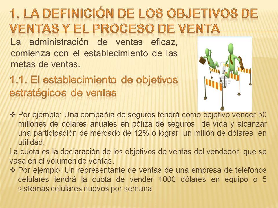 1. LA DEFINICIÓN DE LOS OBJETIVOS DE VENTAS Y EL PROCESO DE VENTA