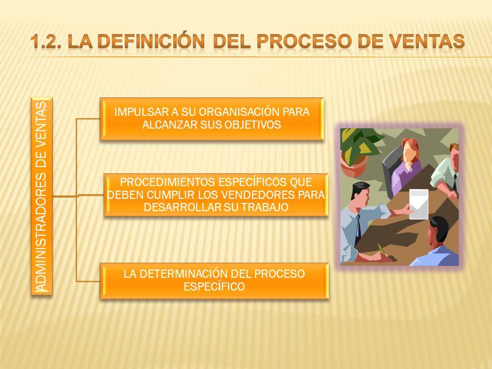 1.2. LA DEFINICIÓN DEL PROCESO DE VENTAS