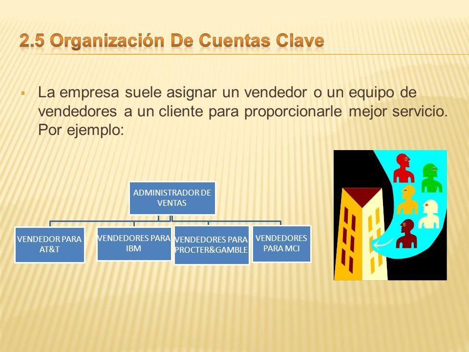 2.5 Organización De Cuentas Clave