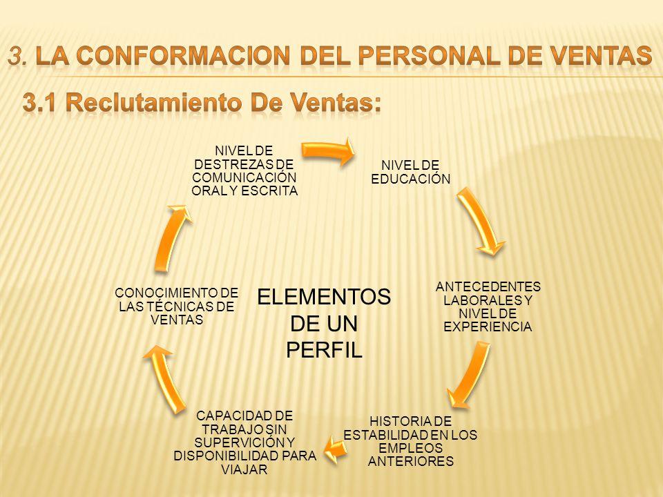 3. LA CONFORMACION DEL PERSONAL DE VENTAS