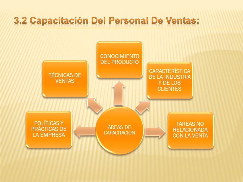 3.2 Capacitación Del Personal De Ventas: