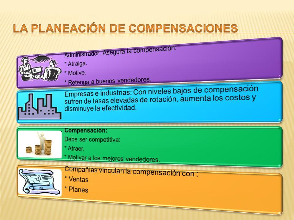 LA PLANEACIÓN DE COMPENSACIONES
