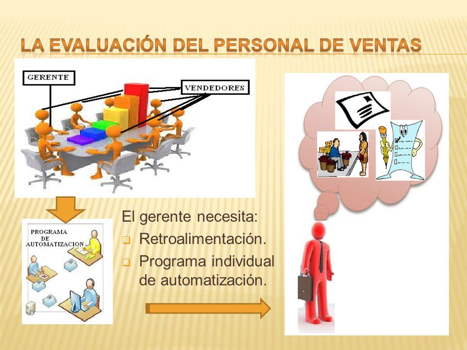 LA EVALUACIÓN DEL PERSONAL DE VENTAS