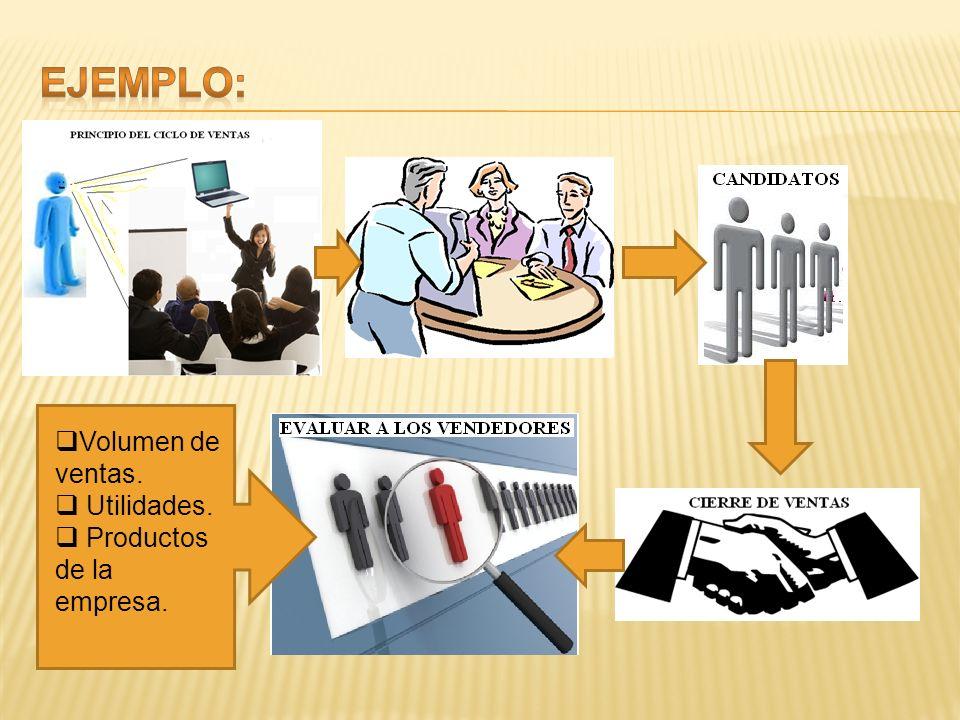 EJEMPLO: Volumen de ventas. Utilidades. Productos de la empresa.
