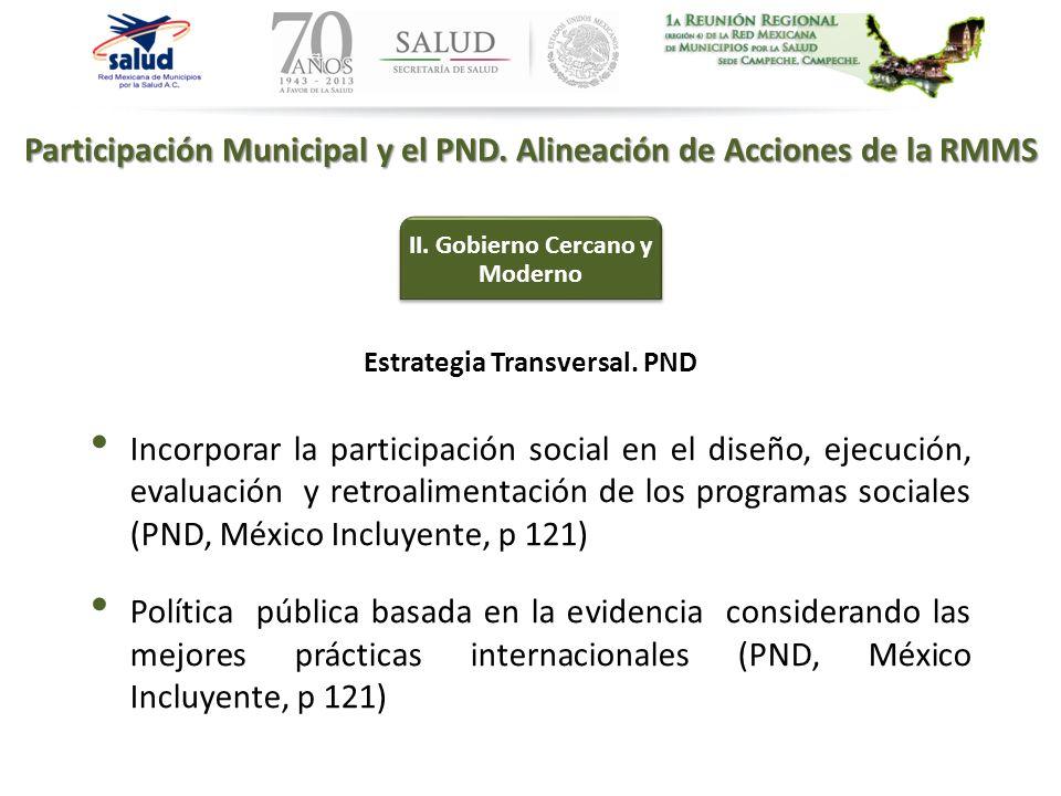 Participación Municipal y el PND. Alineación de Acciones de la RMMS