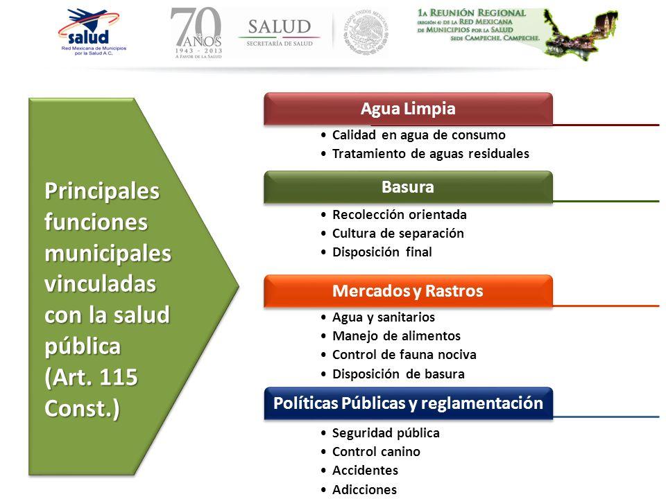 Políticas Públicas y reglamentación