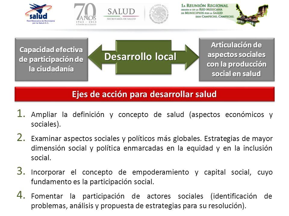 Desarrollo local Ejes de acción para desarrollar salud