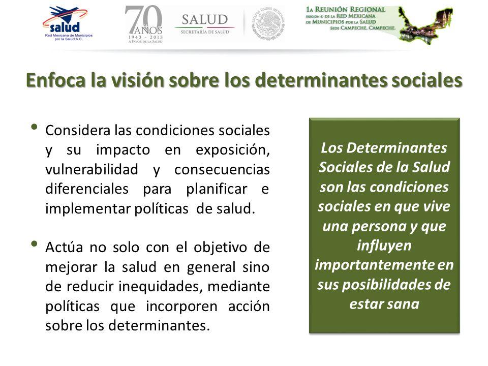 Enfoca la visión sobre los determinantes sociales