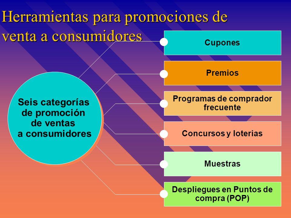Herramientas para promociones de venta a consumidores
