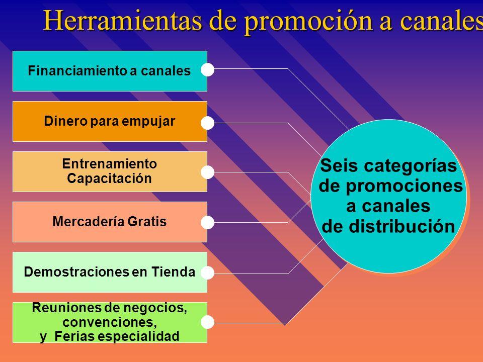 Herramientas de promoción a canales