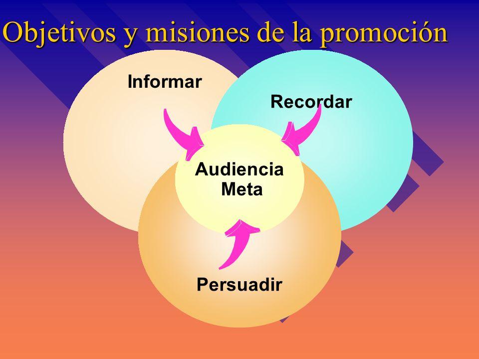 Objetivos y misiones de la promoción