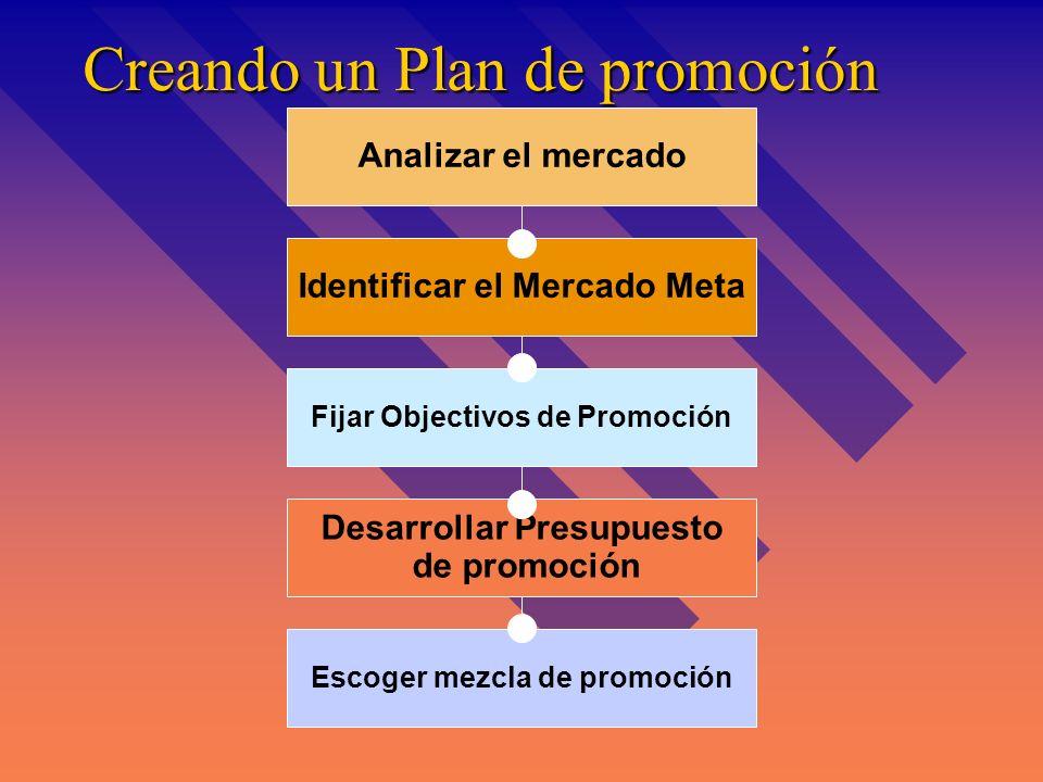 Creando un Plan de promoción