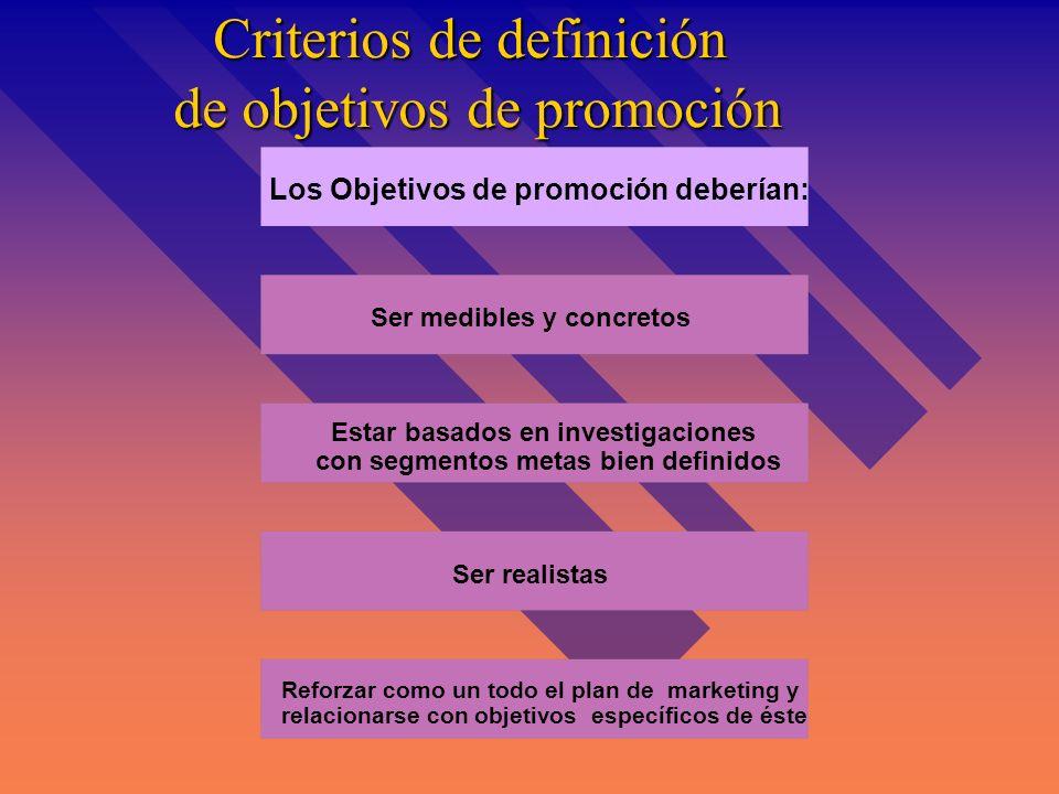 Criterios de definición de objetivos de promoción