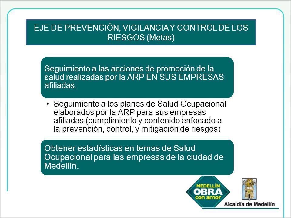 EJE DE PREVENCIÓN, VIGILANCIA Y CONTROL DE LOS RIESGOS (Metas)
