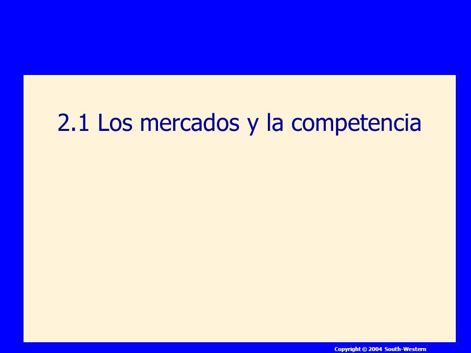 2.1 Los mercados y la competencia