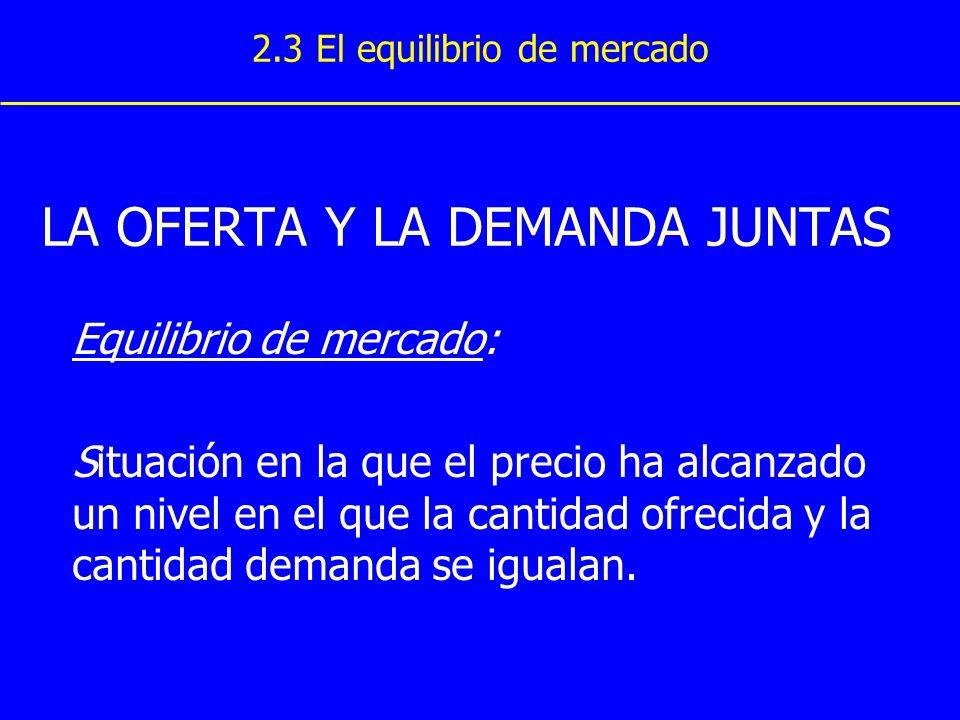 LA OFERTA Y LA DEMANDA JUNTAS