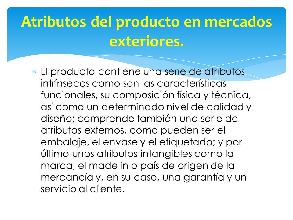 Atributos del producto en mercados exteriores.