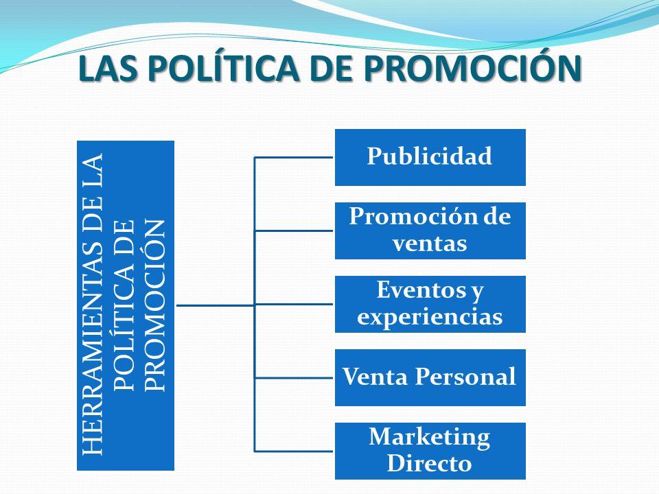 LAS POLÍTICA DE PROMOCIÓN