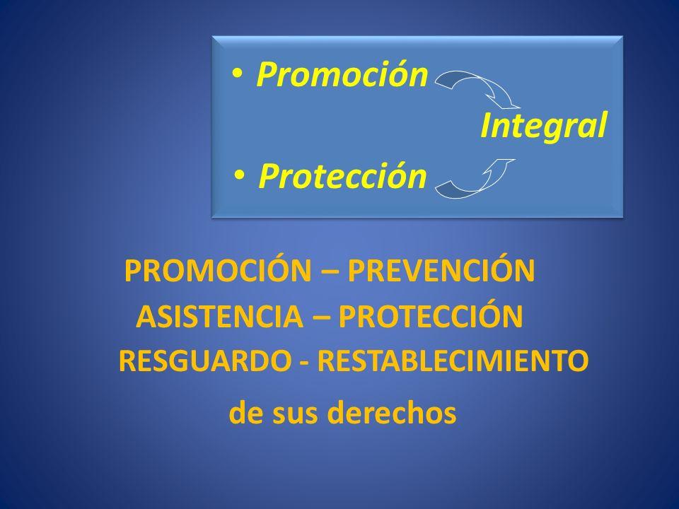 PROMOCIÓN – PREVENCIÓN ASISTENCIA – PROTECCIÓN