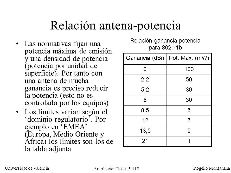 Relación antena-potencia