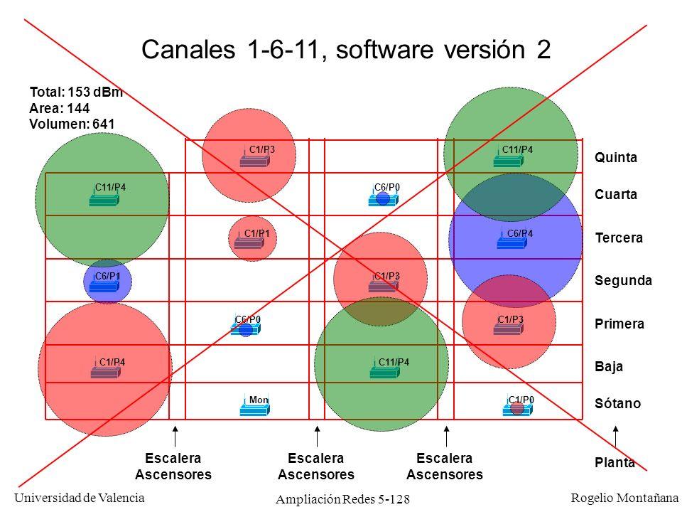 Canales 1-6-11, software versión 2