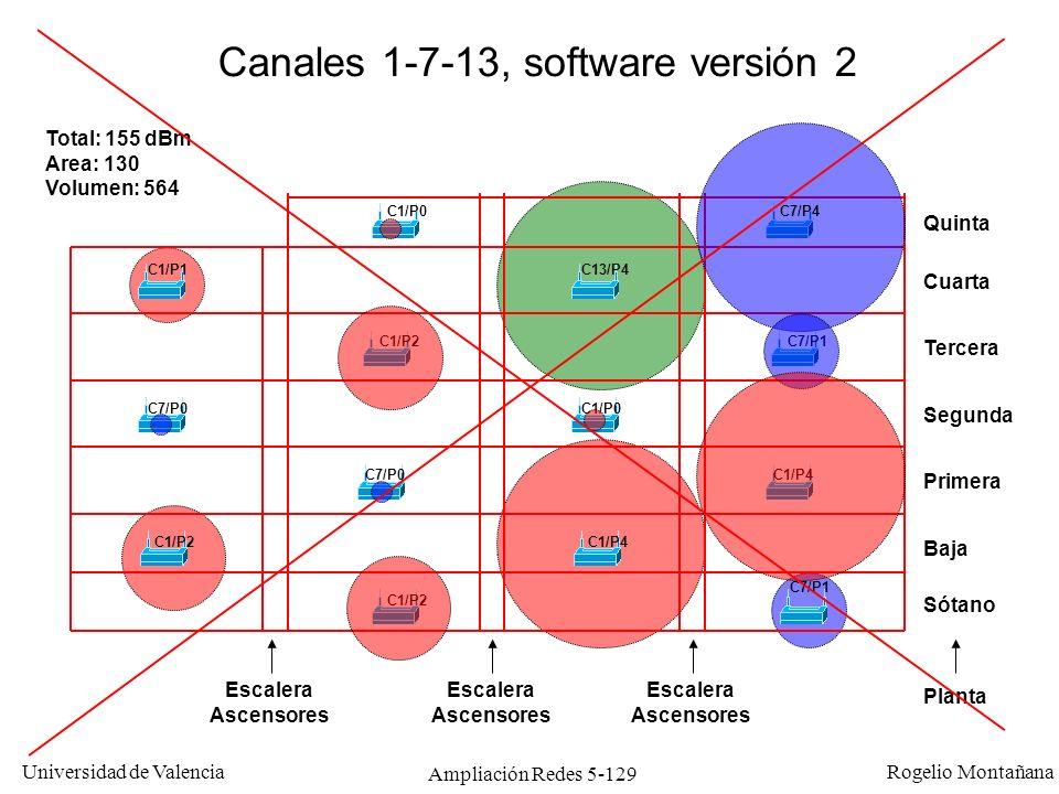 Canales 1-7-13, software versión 2