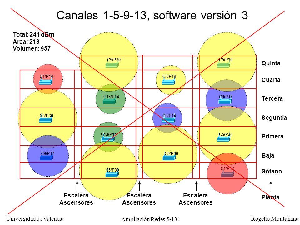 Canales 1-5-9-13, software versión 3