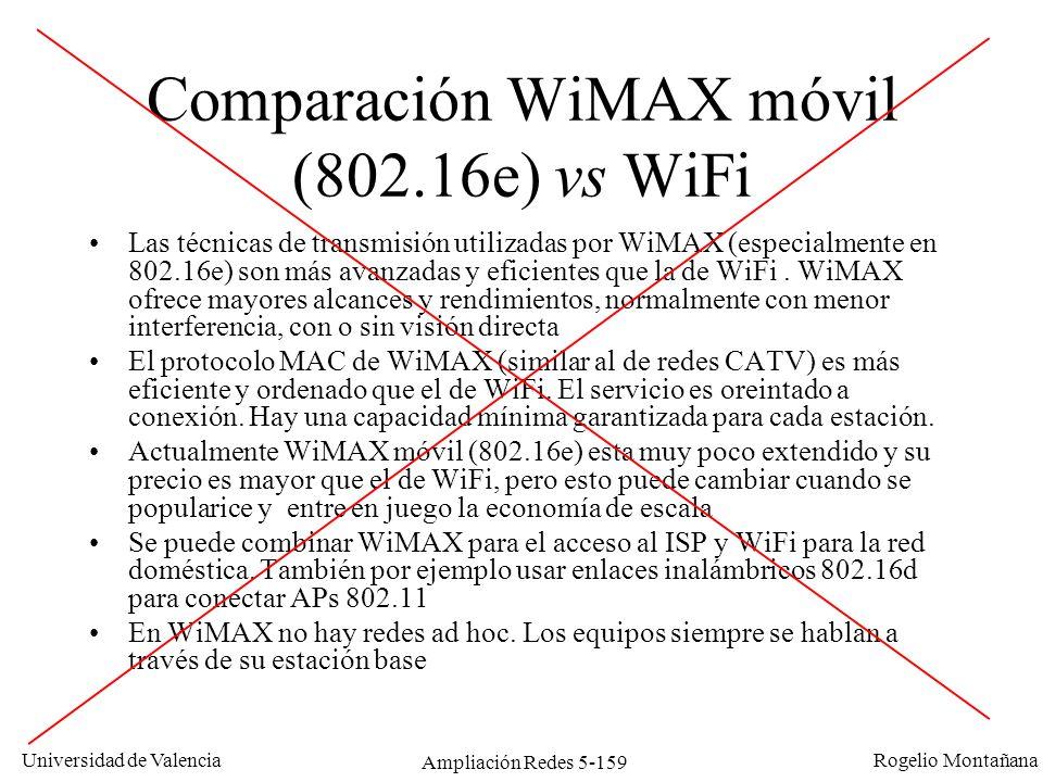 Comparación WiMAX móvil (802.16e) vs WiFi