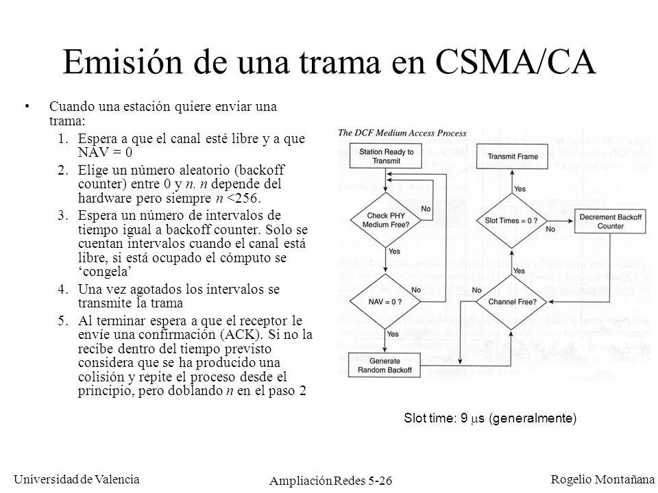 Emisión de una trama en CSMA/CA