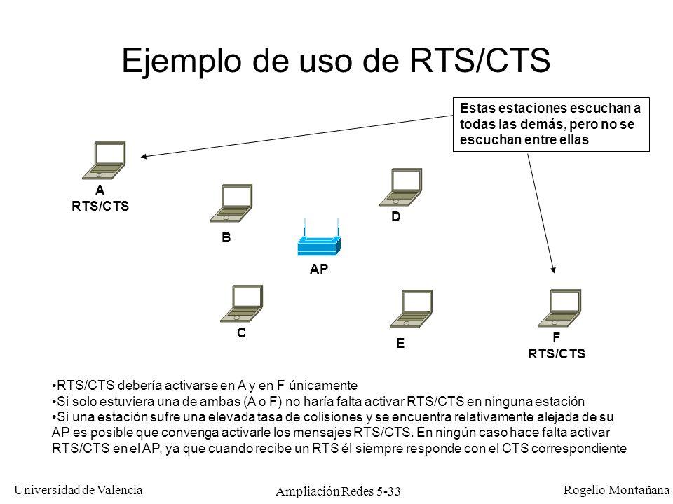 Ejemplo de uso de RTS/CTS