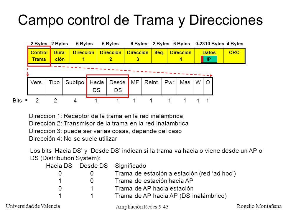 Campo control de Trama y Direcciones