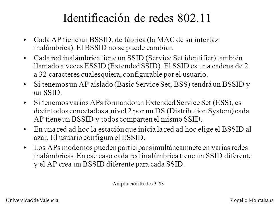 Identificación de redes 802.11
