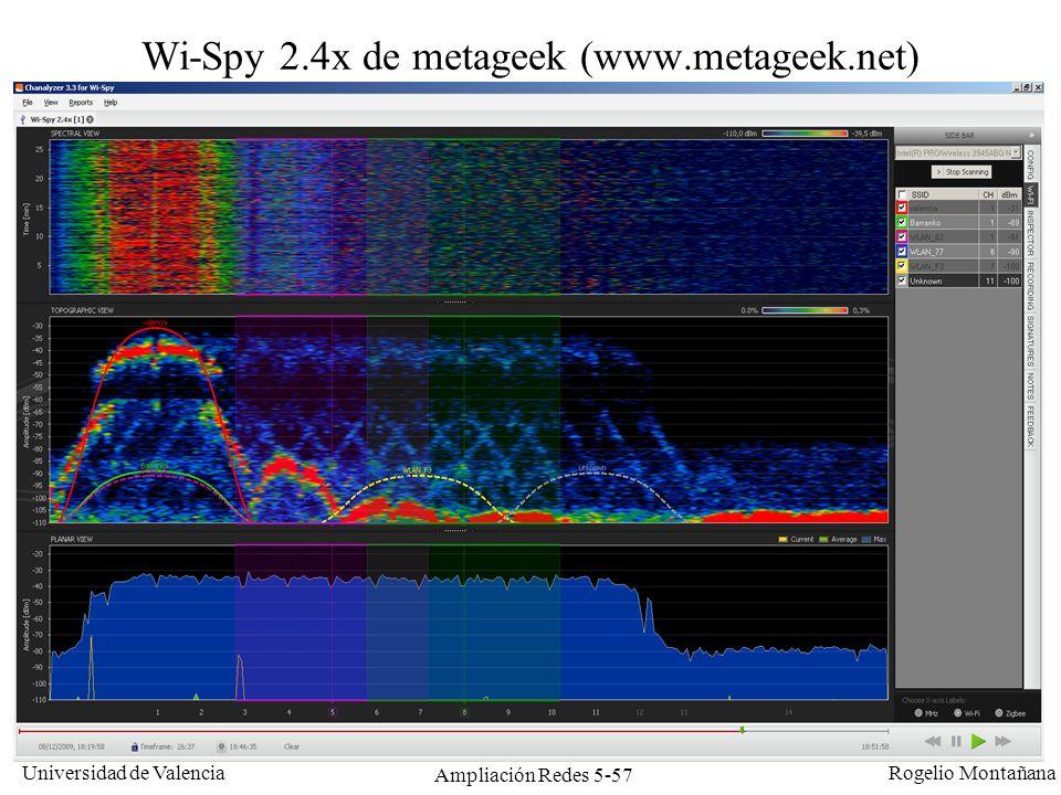 Wi-Spy 2.4x de metageek (www.metageek.net)