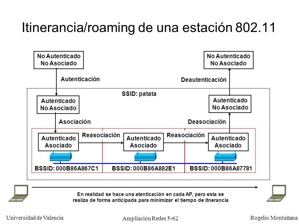Itinerancia/roaming de una estación 802.11