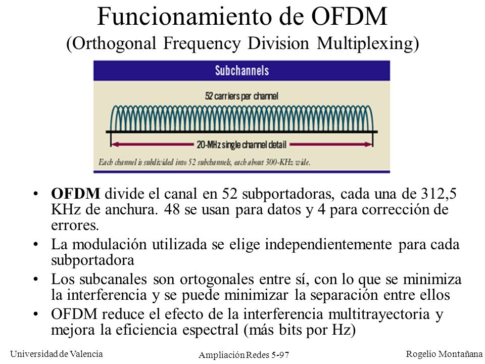 Funcionamiento de OFDM (Orthogonal Frequency Division Multiplexing)