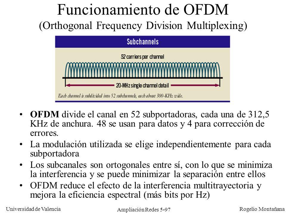 Funcionamiento de OFDM (Orthogonal Frequency Division Multiplexing)